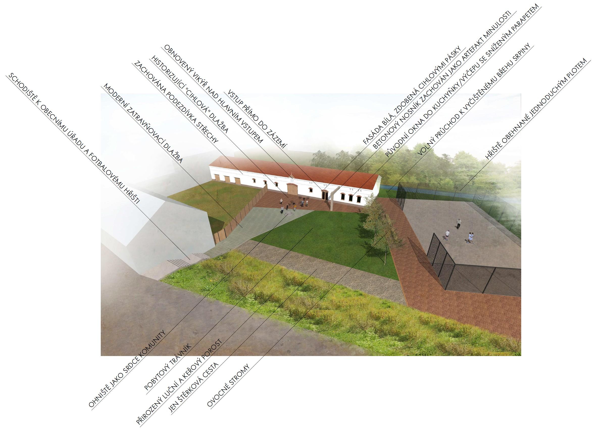 Komunitní centrum v Poleradech - image